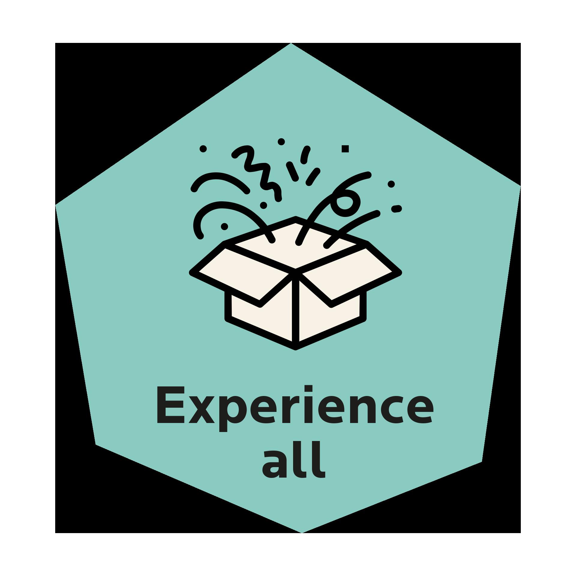 Illustration över experienceall@expectrum - mötespaket hos expectrum i Västerås